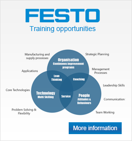 FESTO Training Opportunities