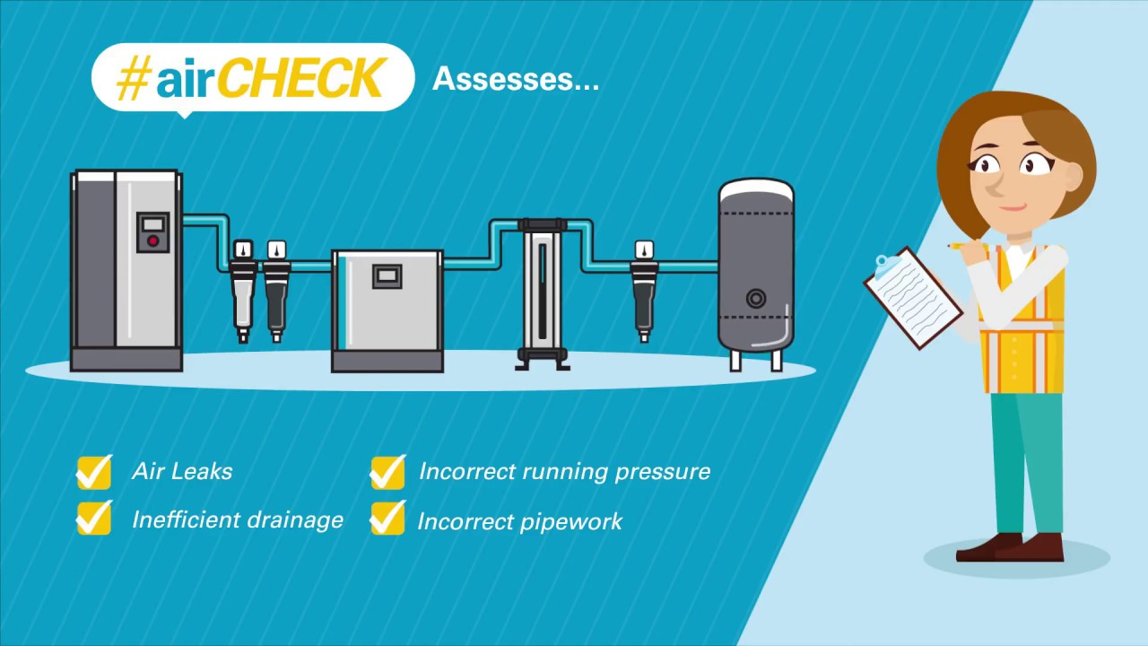 an #airCHECK can identify possible problems with your compressed air system